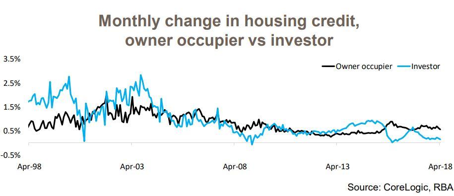 Housing Credit 3