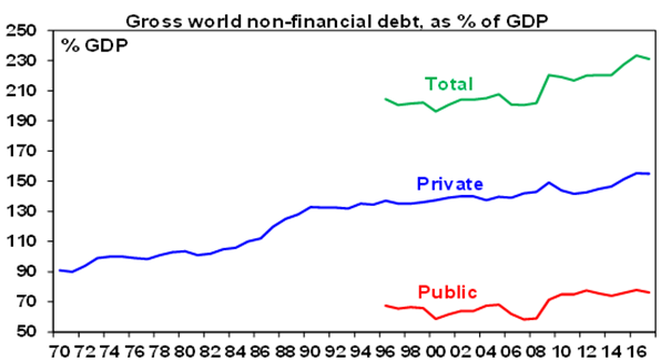 Oi Debt Table 1