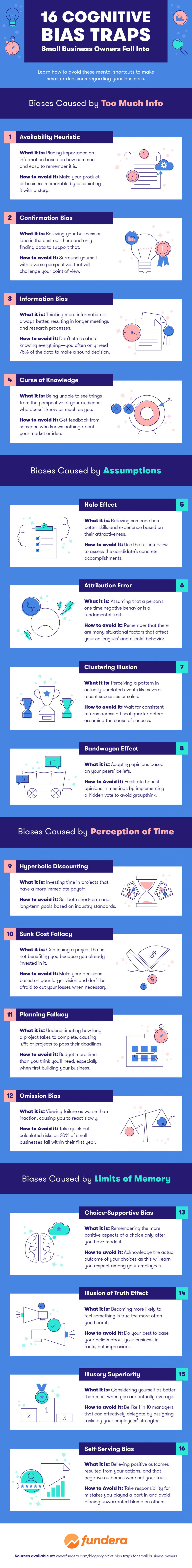 16 Cognitive Bias Traps Small Business Owners Fall Into (1)