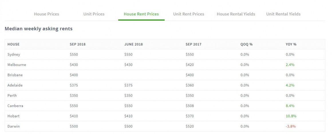 House Rent Price