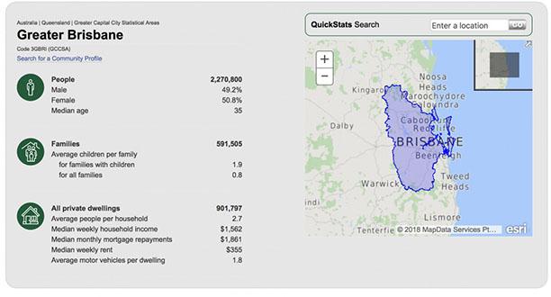 Brisbane Census