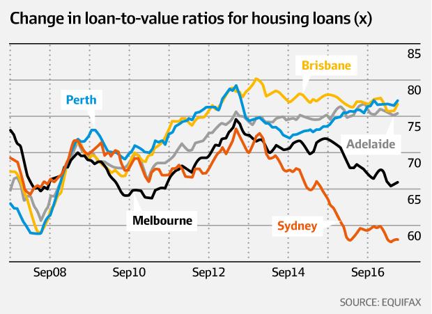 Australian Financial Review