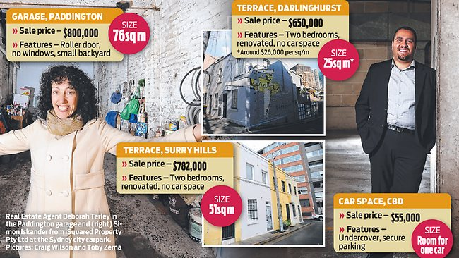 expensive small spaces in sydney selling